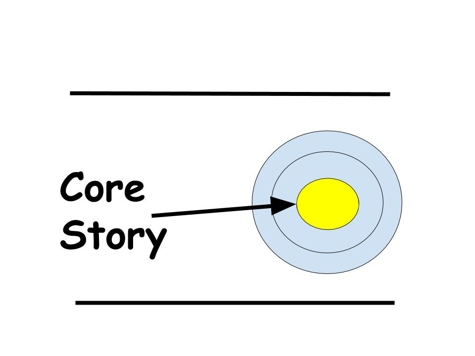 Image points to basic core story